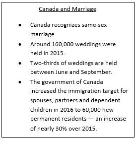 Canada-marriage