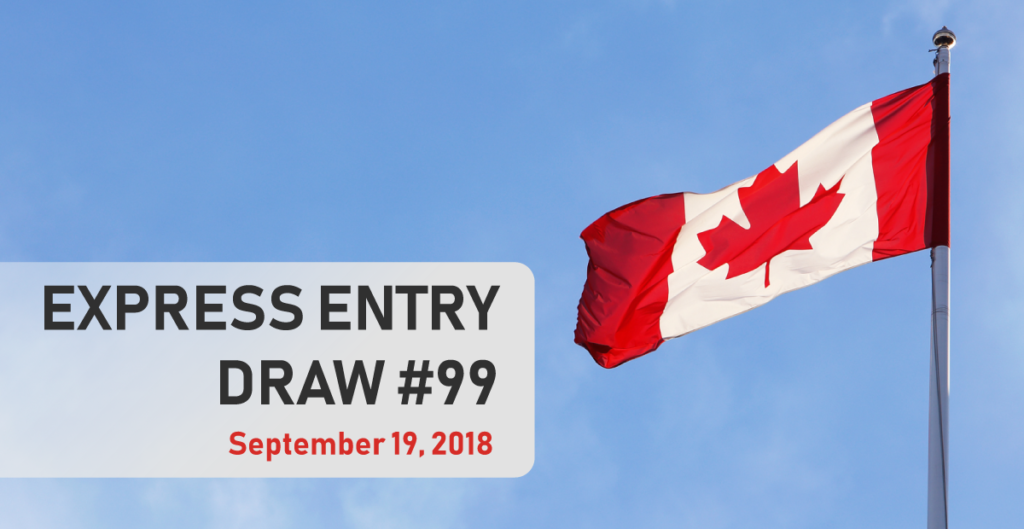 A Total Of 3500 Express Entry Candidates Have Been Invited To Apply For Canadian Permanent Residence In New Draw Held September 19
